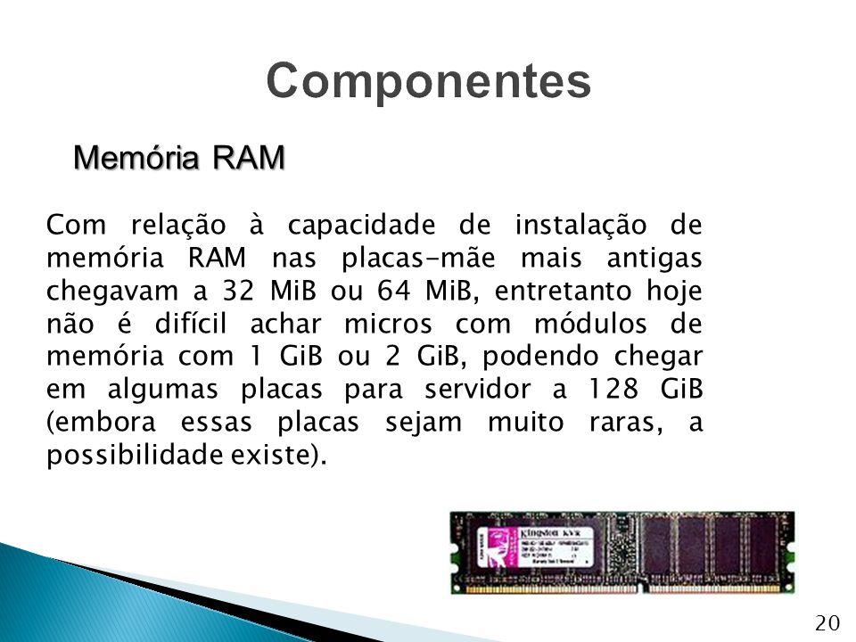 Componentes Memória RAM