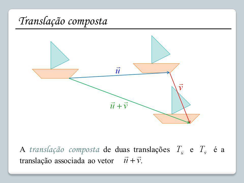 Translação composta A translação composta de duas translações e é a translação associada ao vetor .