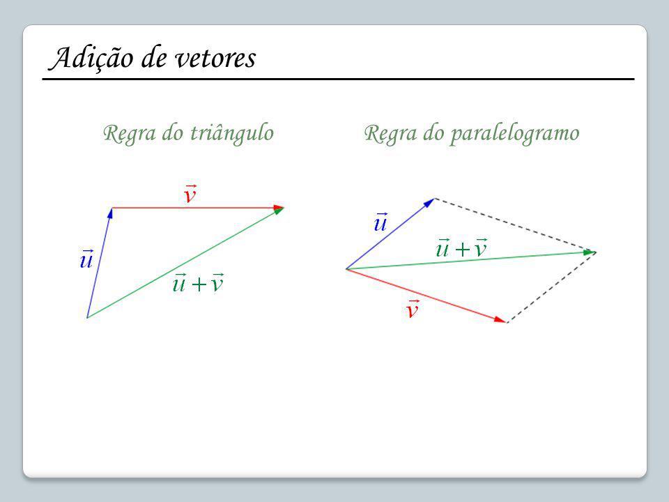 Adição de vetores Regra do triângulo Regra do paralelogramo