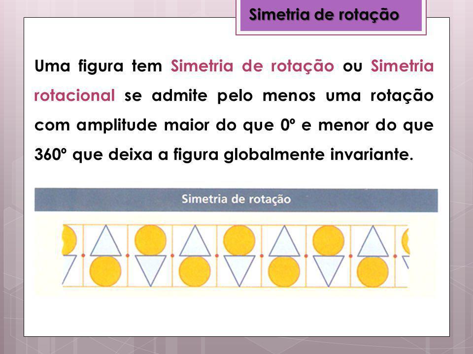 Simetria de rotação
