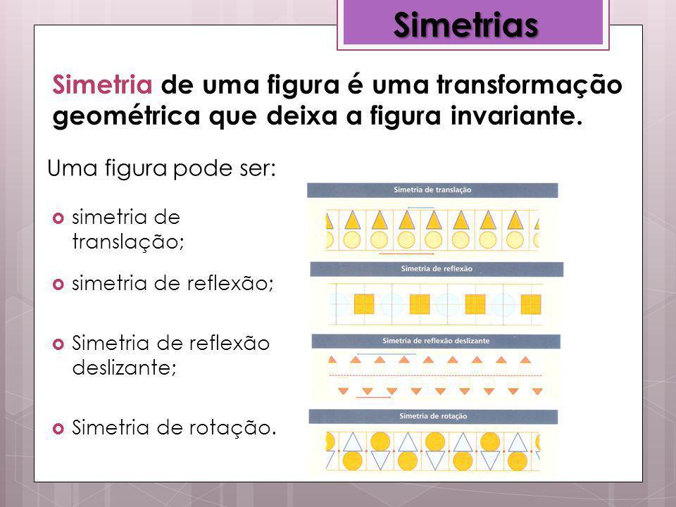 Simetrias Simetria de uma figura é uma transformação geométrica que deixa a figura invariante. Uma figura pode ser: