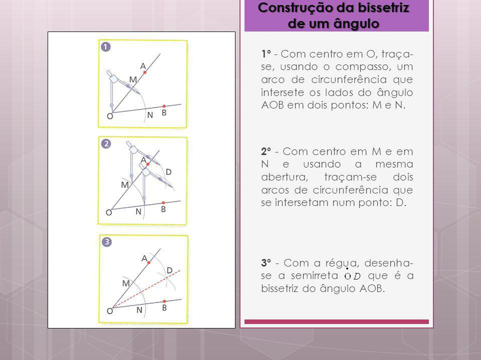 Construção da bissetriz de um ângulo
