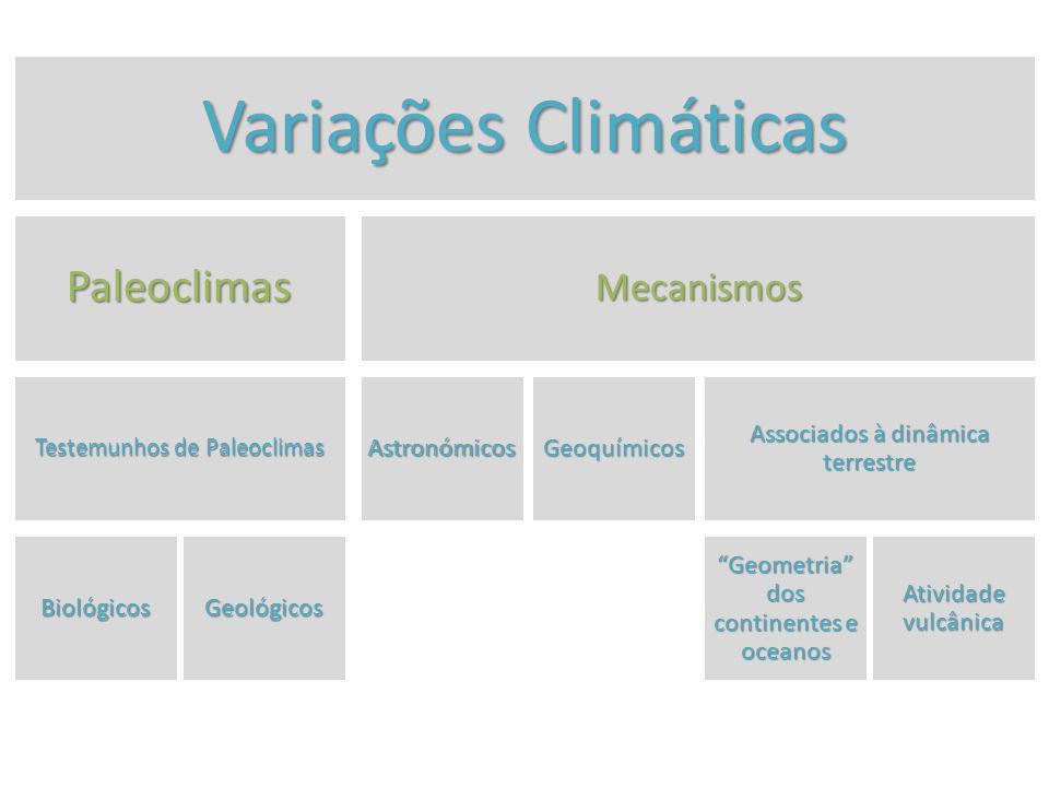 Variações Climáticas Paleoclimas Mecanismos Testemunhos de Paleoclimas