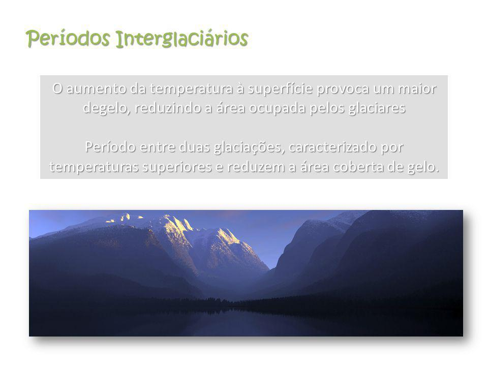 Períodos Interglaciários