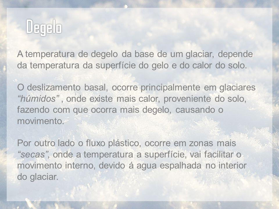 Degelo A temperatura de degelo da base de um glaciar, depende da temperatura da superfície do gelo e do calor do solo.