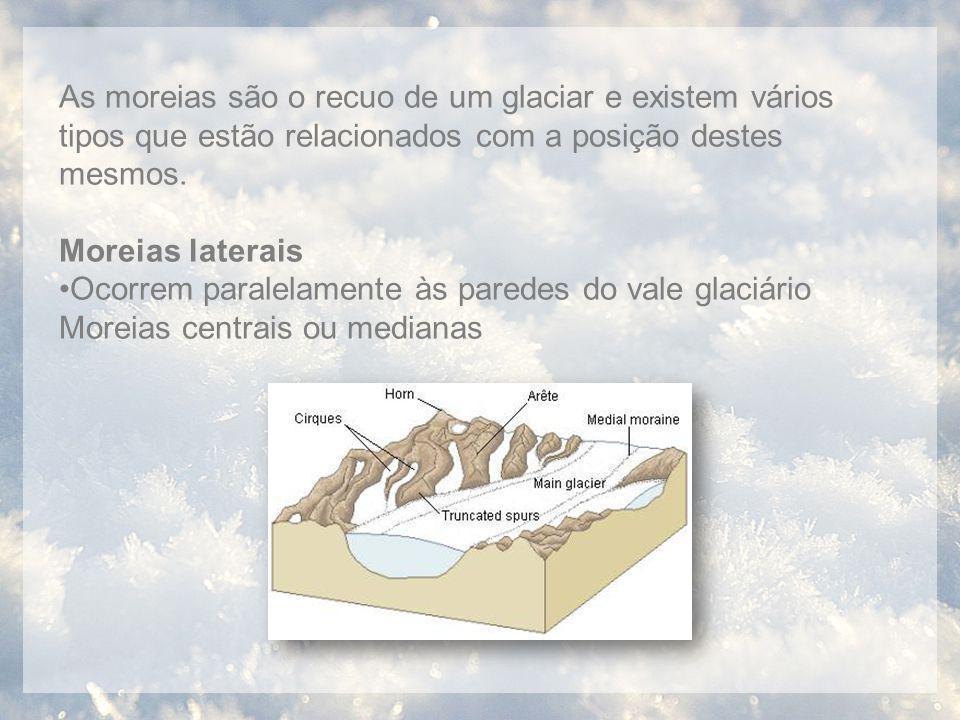 As moreias são o recuo de um glaciar e existem vários tipos que estão relacionados com a posição destes mesmos.