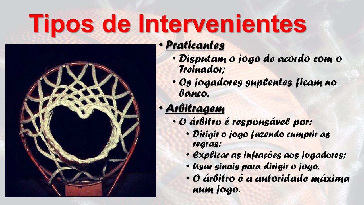 Tipos de Intervenientes