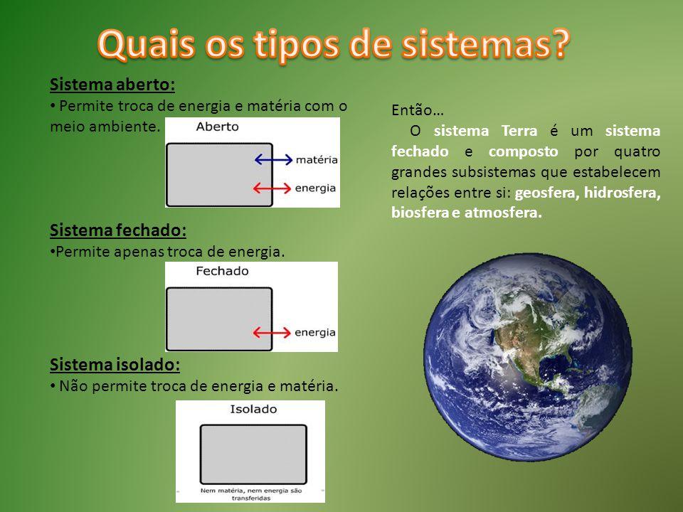 Quais os tipos de sistemas