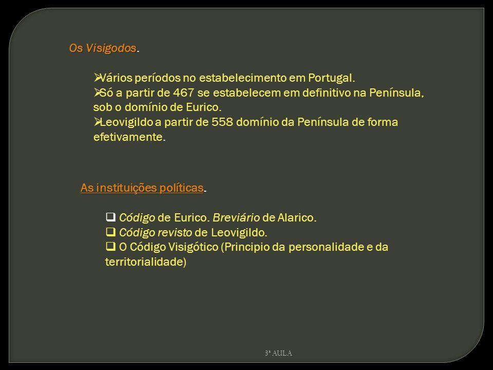 Vários períodos no estabelecimento em Portugal.