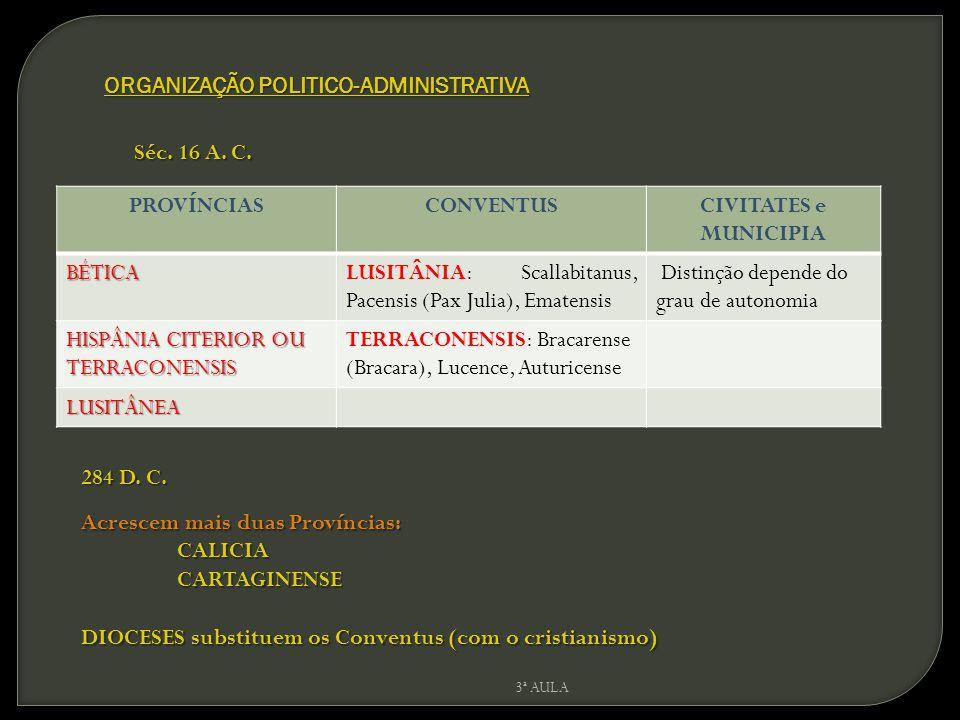 PROVÍNCIAS CONVENTUS CIVITATES e MUNICIPIA