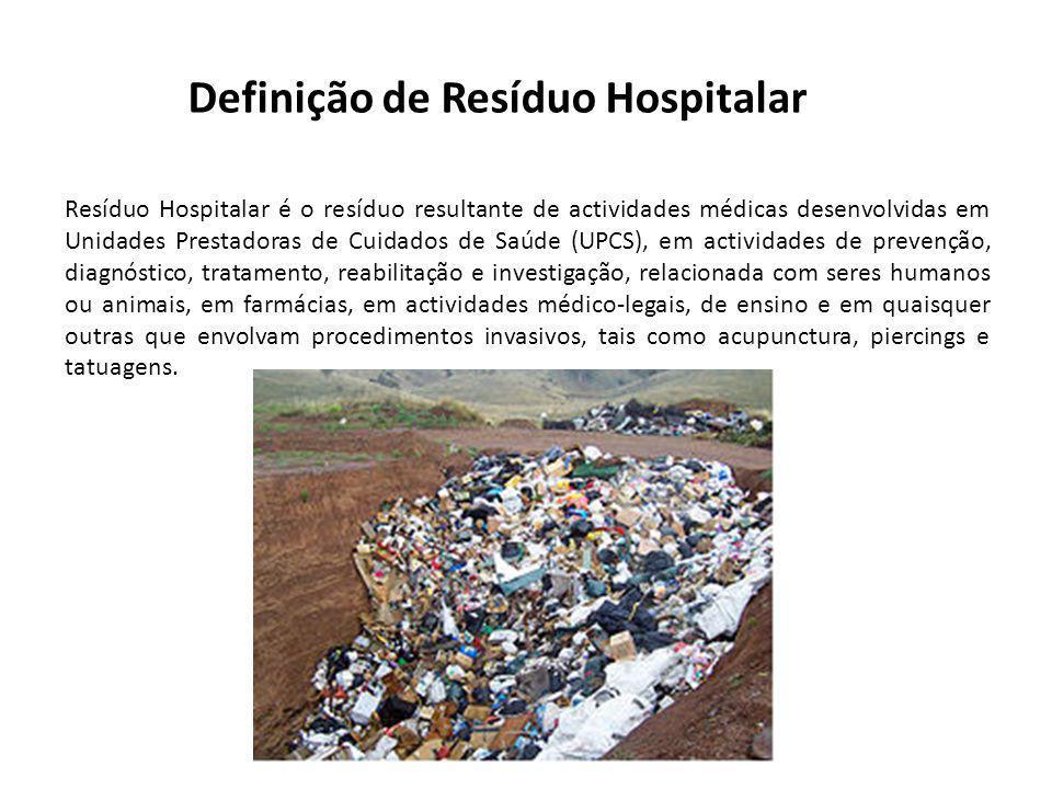 Definição de Resíduo Hospitalar