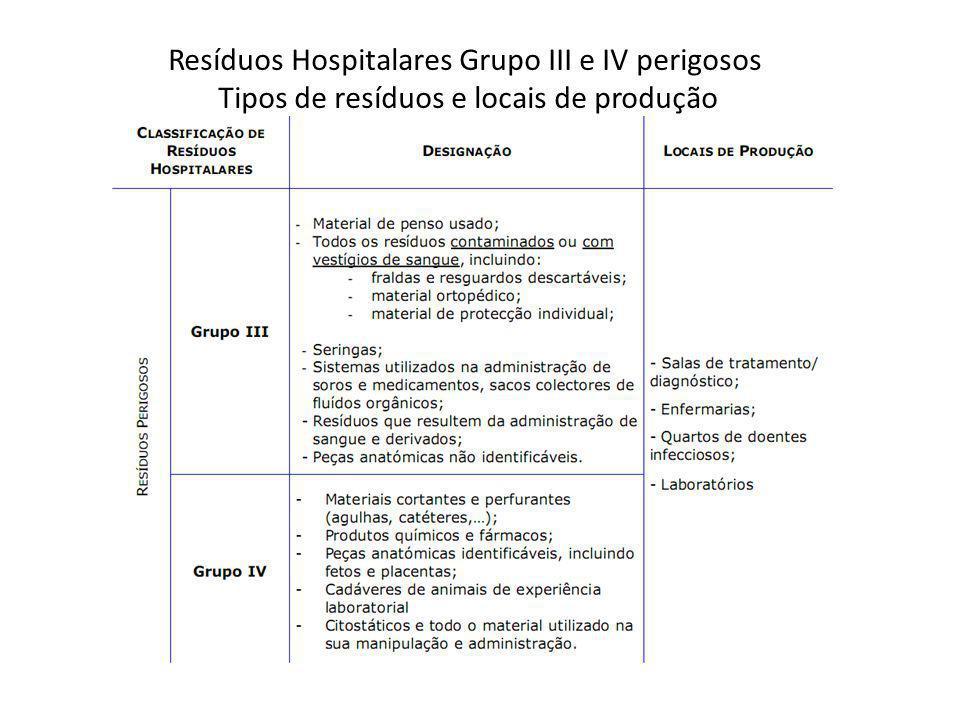 Resíduos Hospitalares Grupo III e IV perigosos