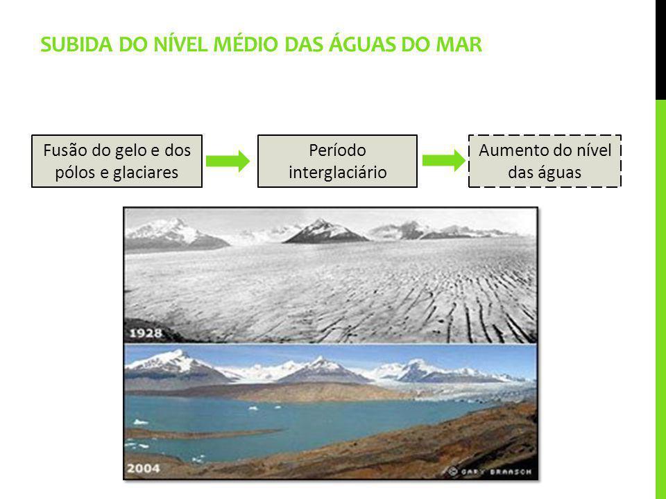 Subida do nível médio das águas do mar