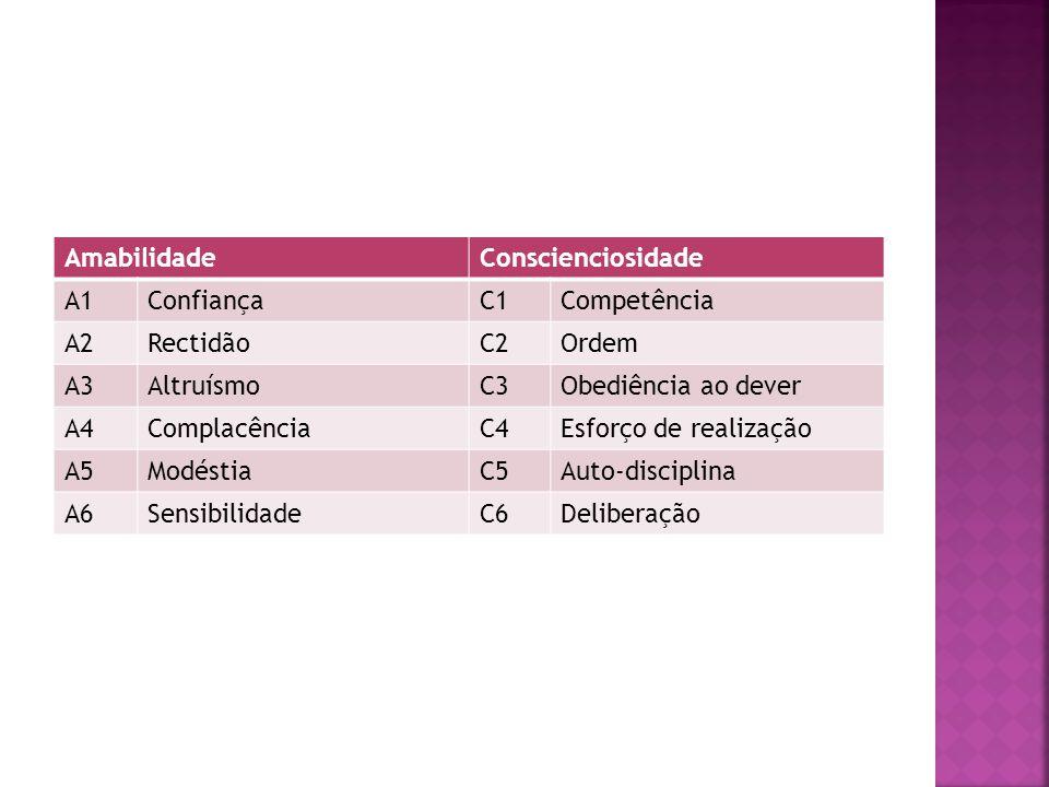 Amabilidade Conscienciosidade. A1. Confiança. C1. Competência. A2. Rectidão. C2. Ordem. A3.