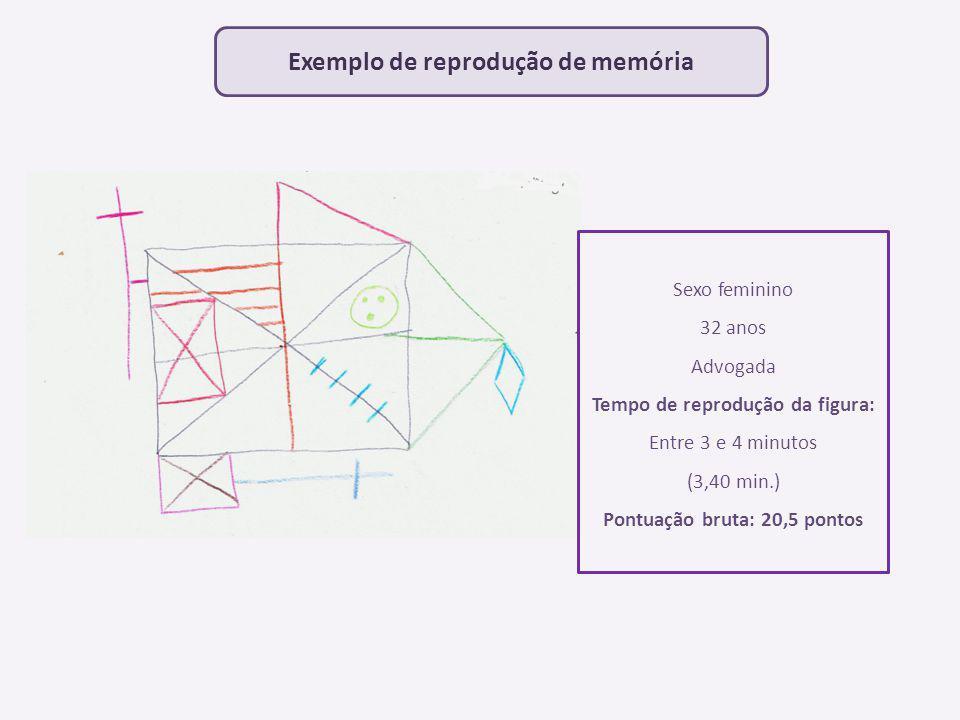 Exemplo de reprodução de memória