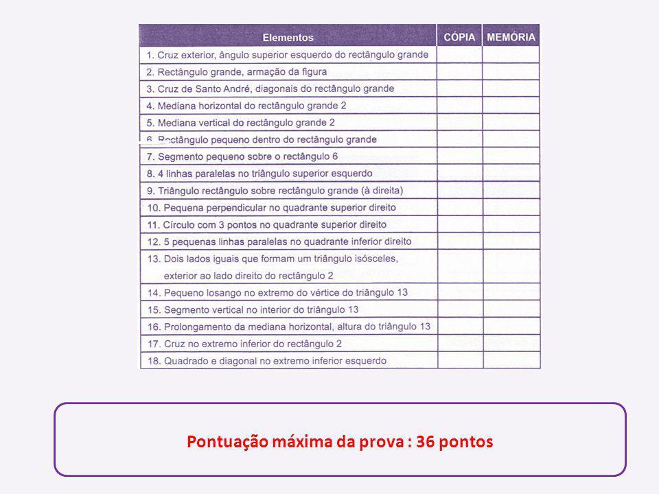 Pontuação máxima da prova : 36 pontos