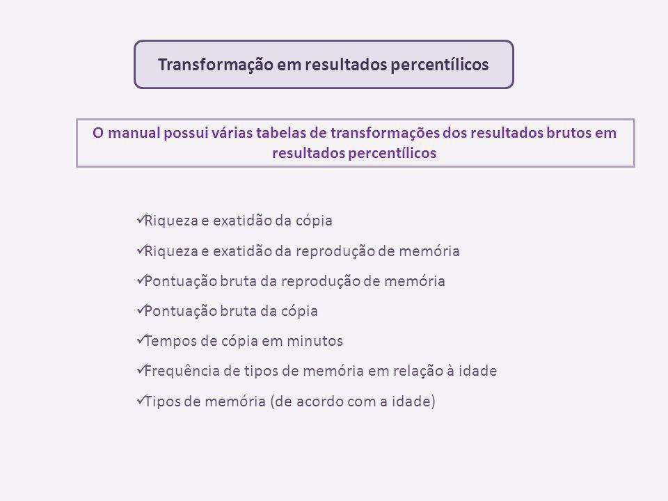 Transformação em resultados percentílicos