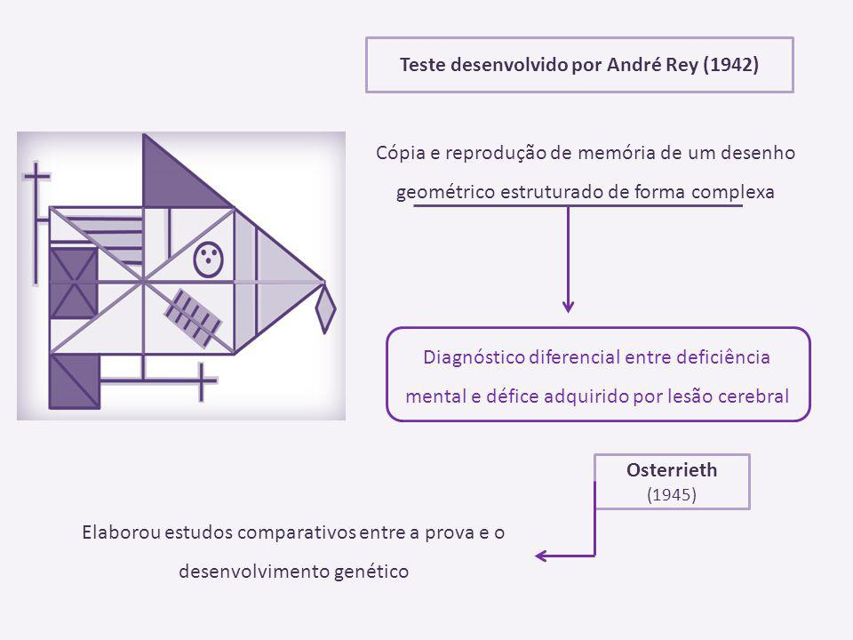 Teste desenvolvido por André Rey (1942)