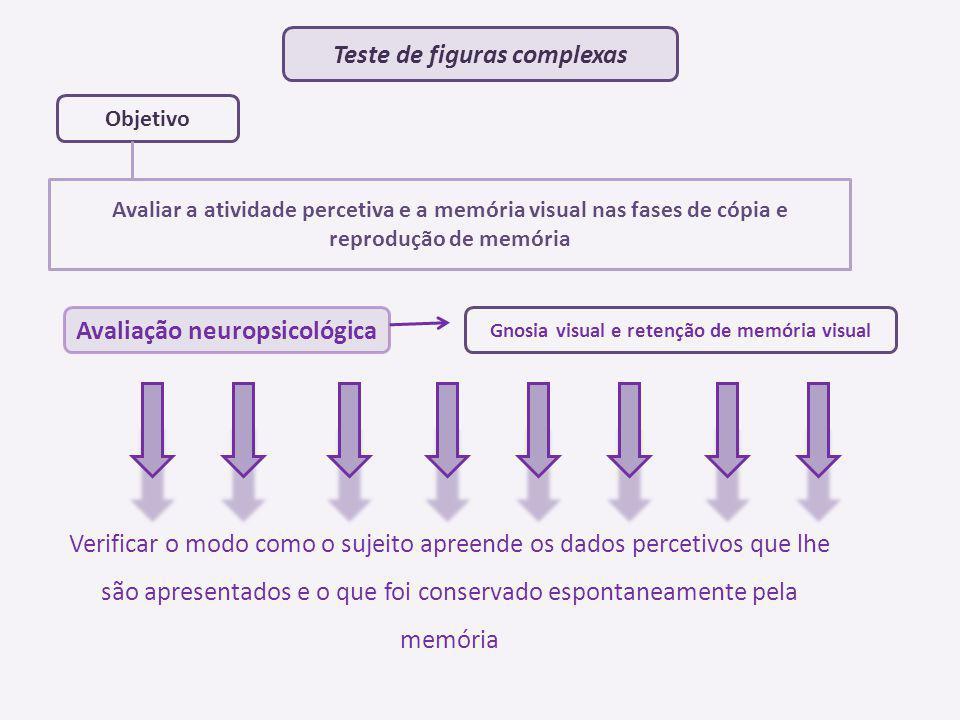Teste de figuras complexas Avaliação neuropsicológica