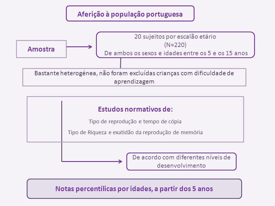 Aferição à população portuguesa