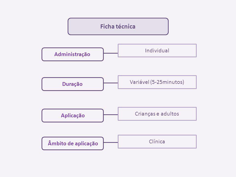 Ficha técnica Individual Administração Variável (5-25minutos) Duração