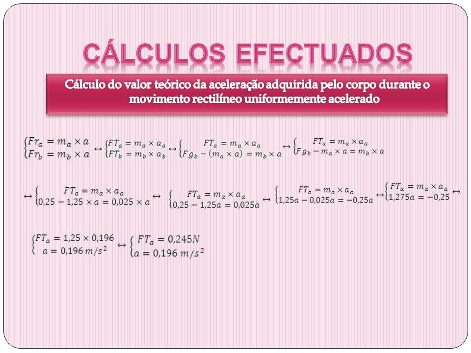 Cálculos Efectuados Cálculo do valor teórico da aceleração adquirida pelo corpo durante o movimento rectilíneo uniformemente acelerado.