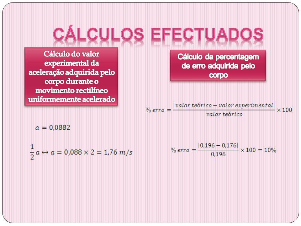 Cálculo da percentagem de erro adquirida pelo corpo