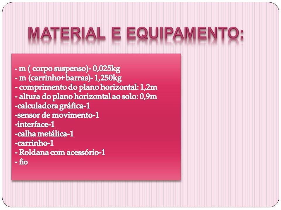 Material e equipamento: