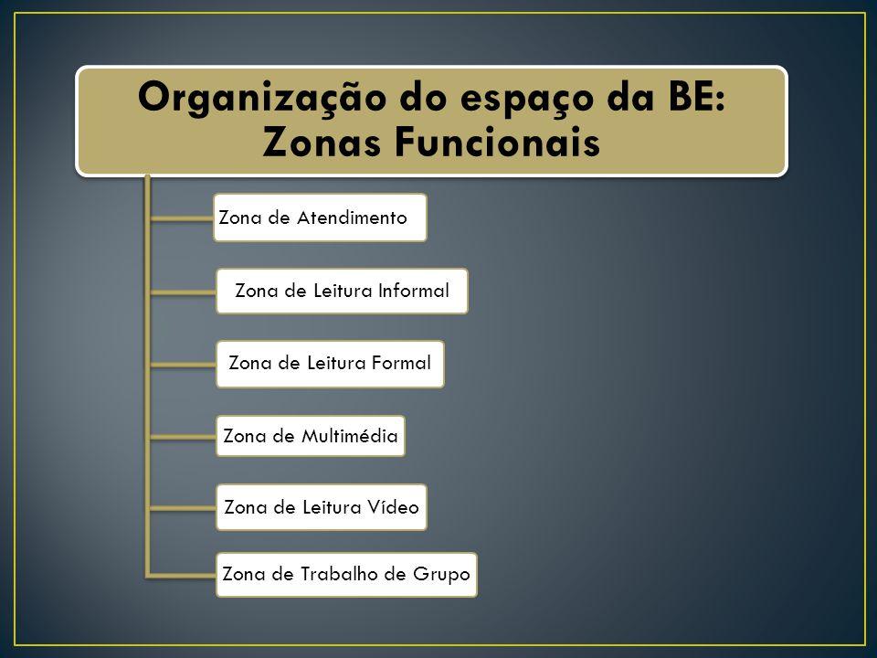 Organização do espaço da BE: Zonas Funcionais