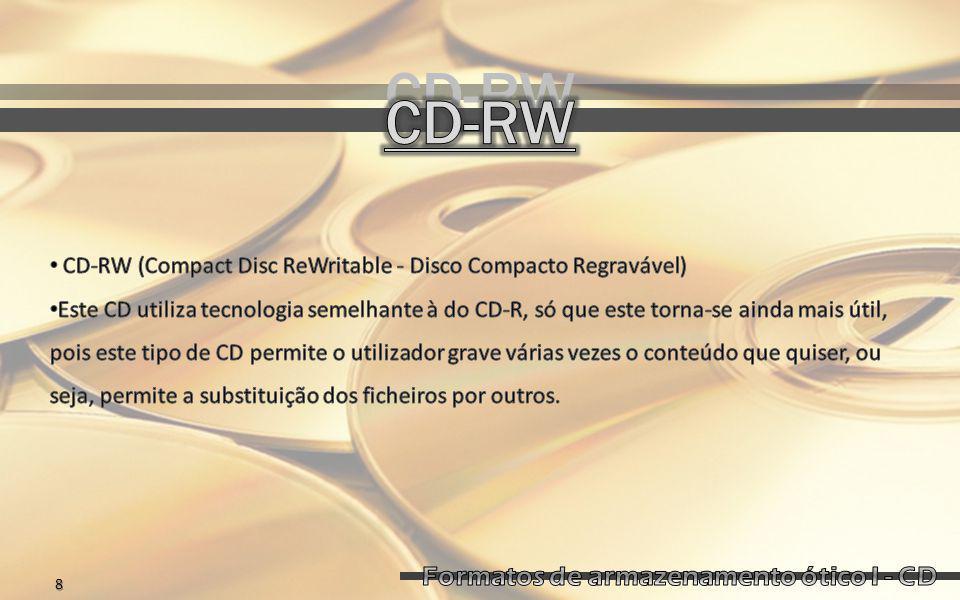Formatos de armazenamento ótico I - CD