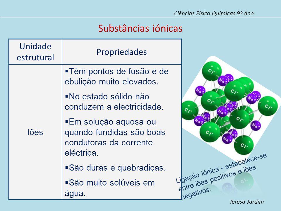 Substâncias iónicas Unidade estrutural Propriedades Iões