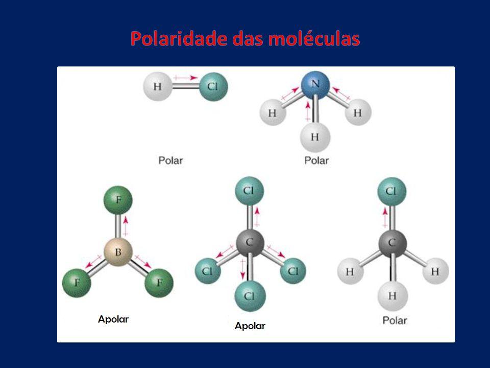 Polaridade das moléculas