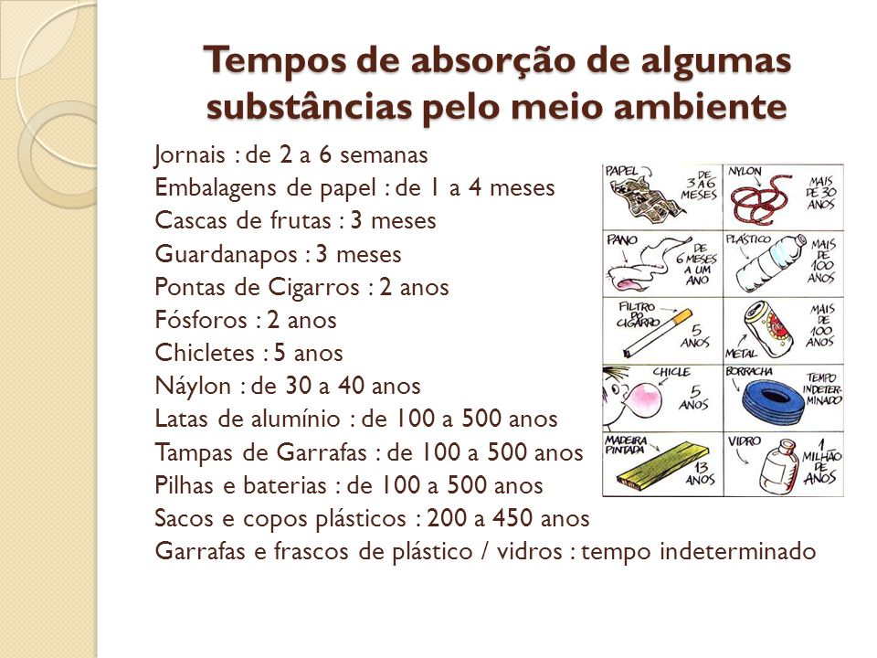 Tempos de absorção de algumas substâncias pelo meio ambiente