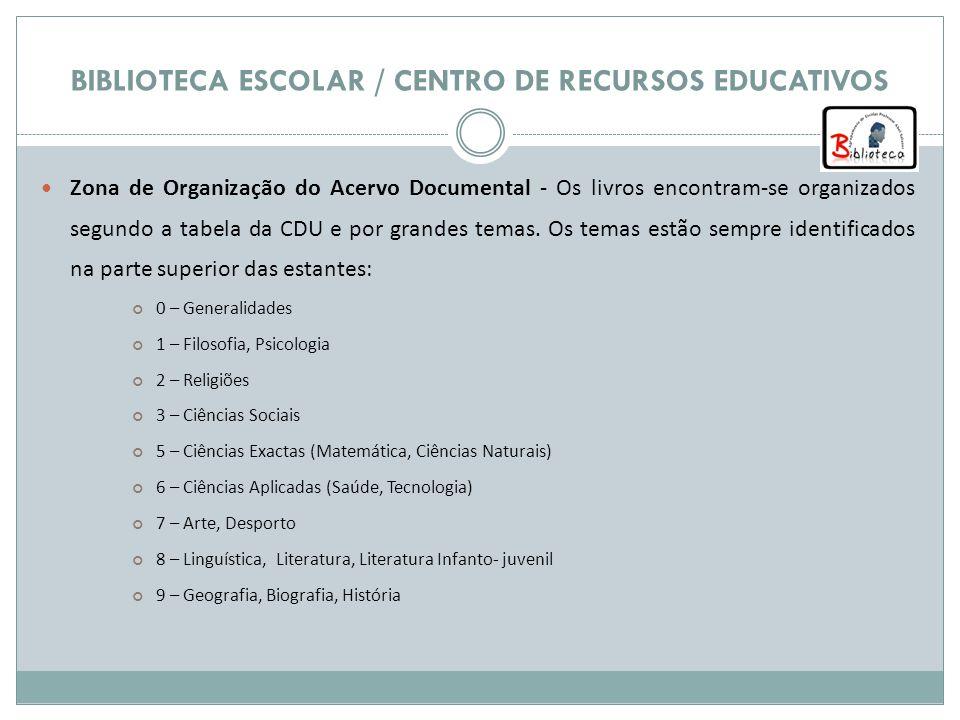 BIBLIOTECA ESCOLAR / CENTRO DE RECURSOS EDUCATIVOS