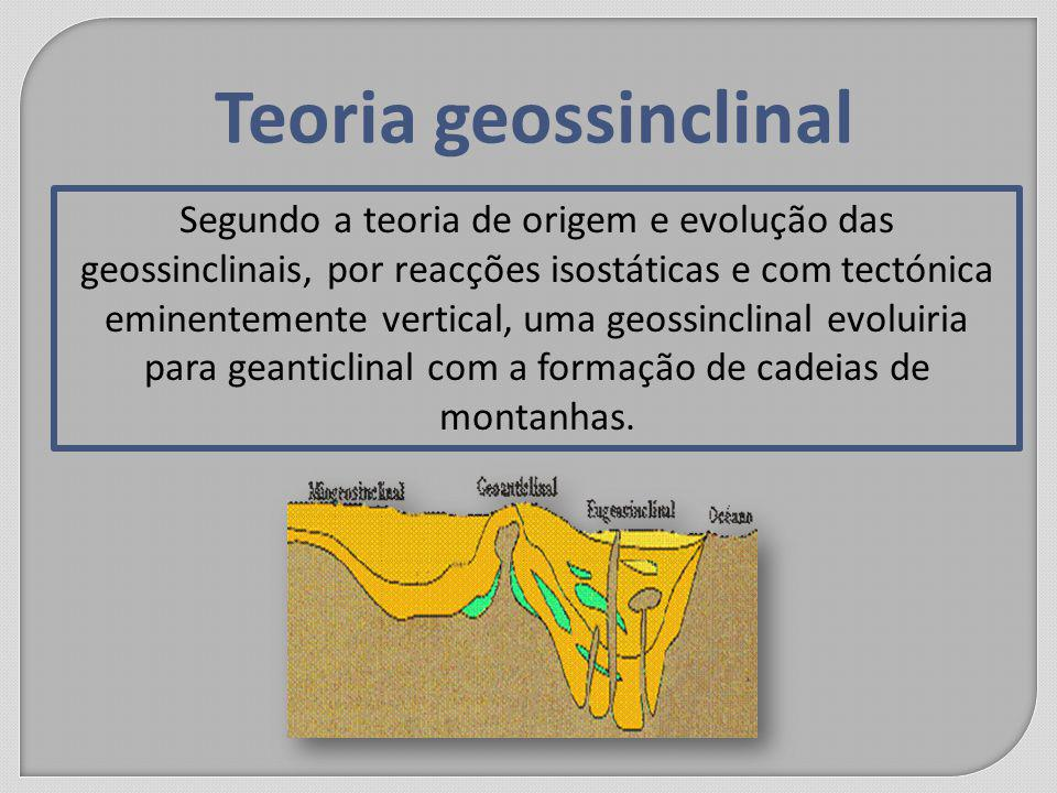 Teoria geossinclinal