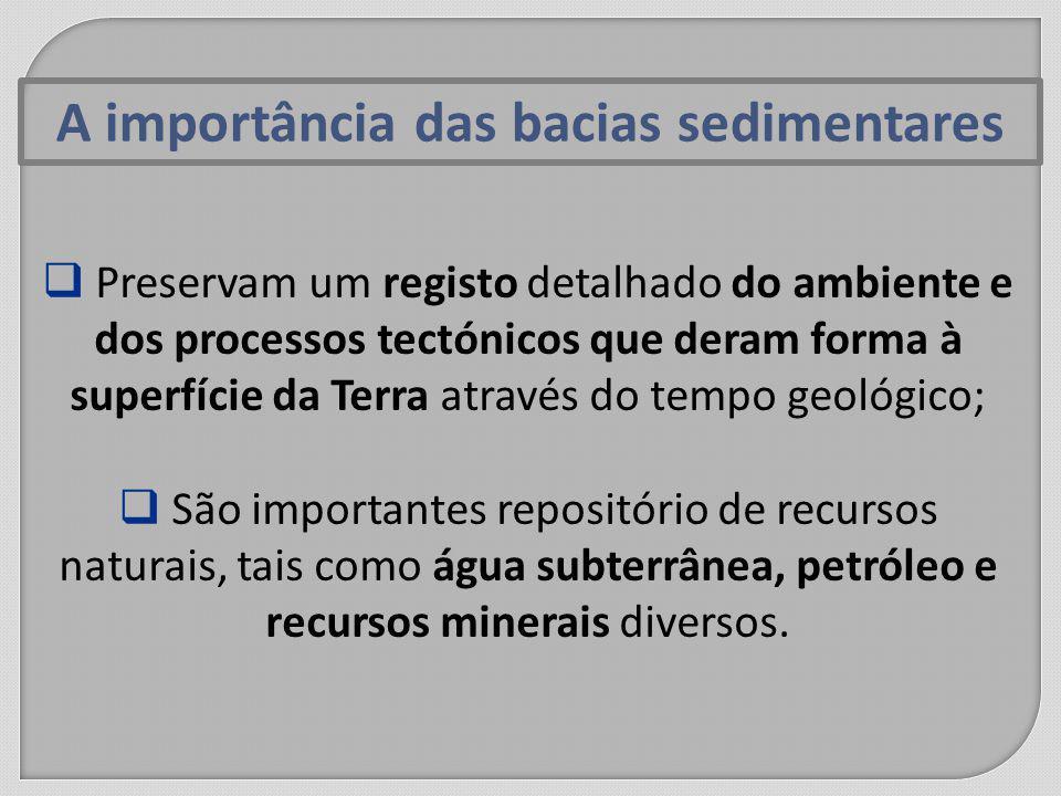 A importância das bacias sedimentares