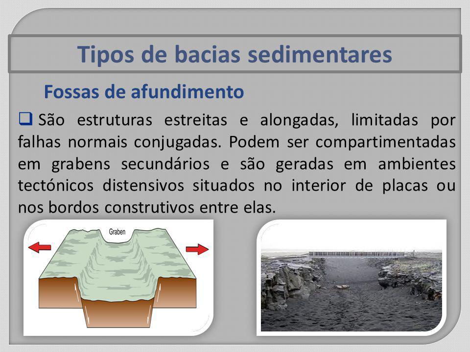 Tipos de bacias sedimentares