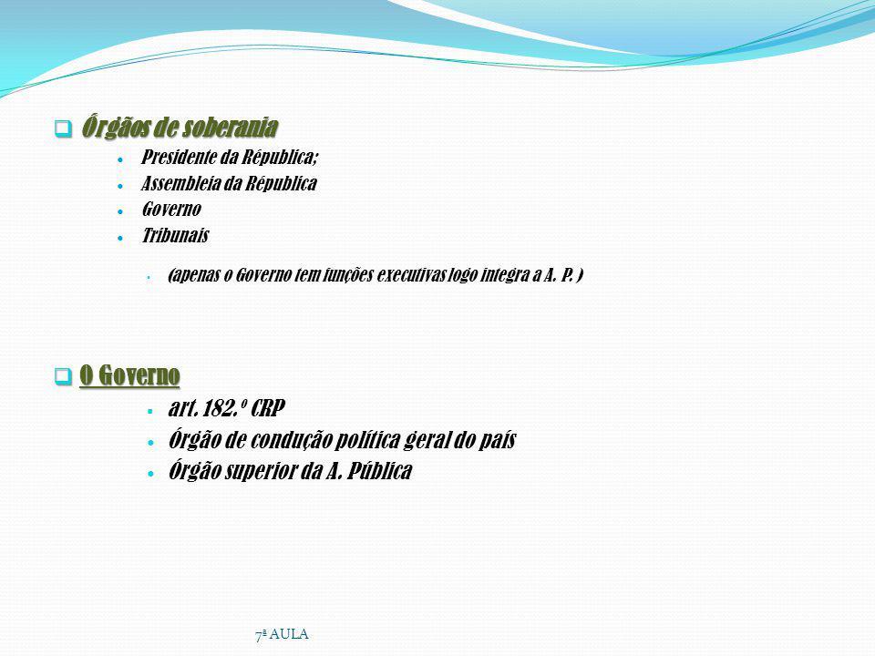 Órgãos de soberania O Governo art. 182.º CRP