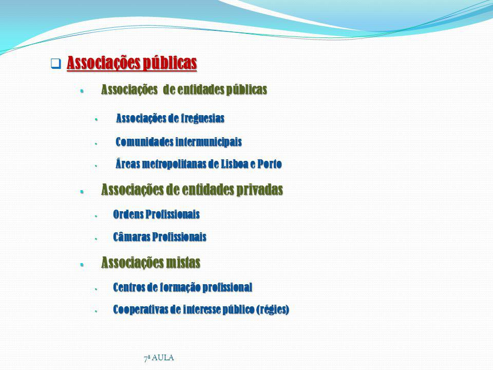 Associações públicas Associações de entidades públicas