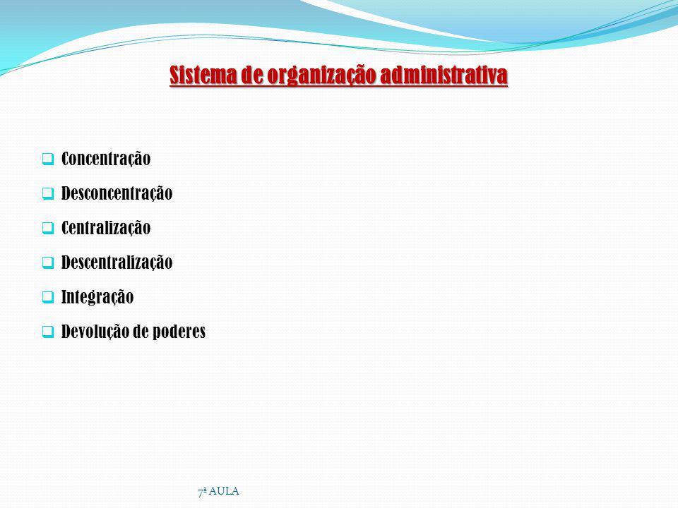 Sistema de organização administrativa