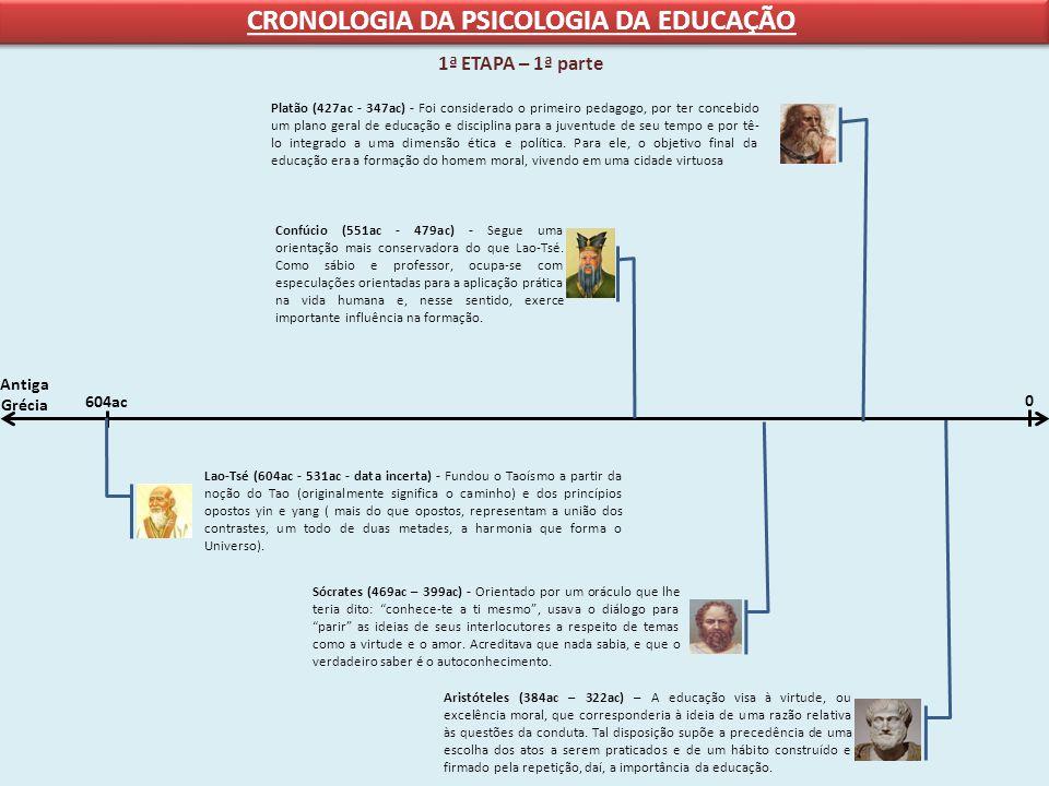 CRONOLOGIA DA PSICOLOGIA DA EDUCAÇÃO