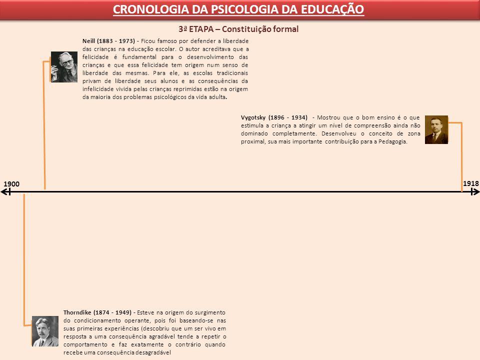 CRONOLOGIA DA PSICOLOGIA DA EDUCAÇÃO 3ª ETAPA – Constituição formal