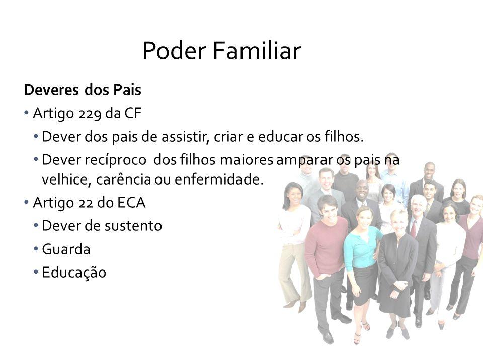 Poder Familiar Deveres dos Pais Artigo 229 da CF