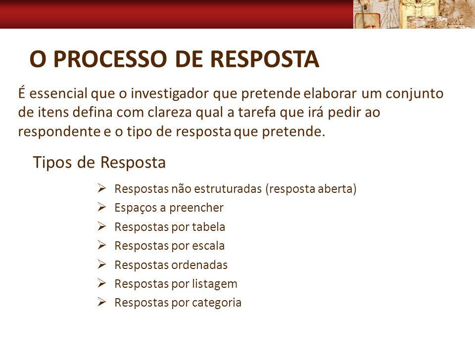 O processo de resposta Tipos de Resposta