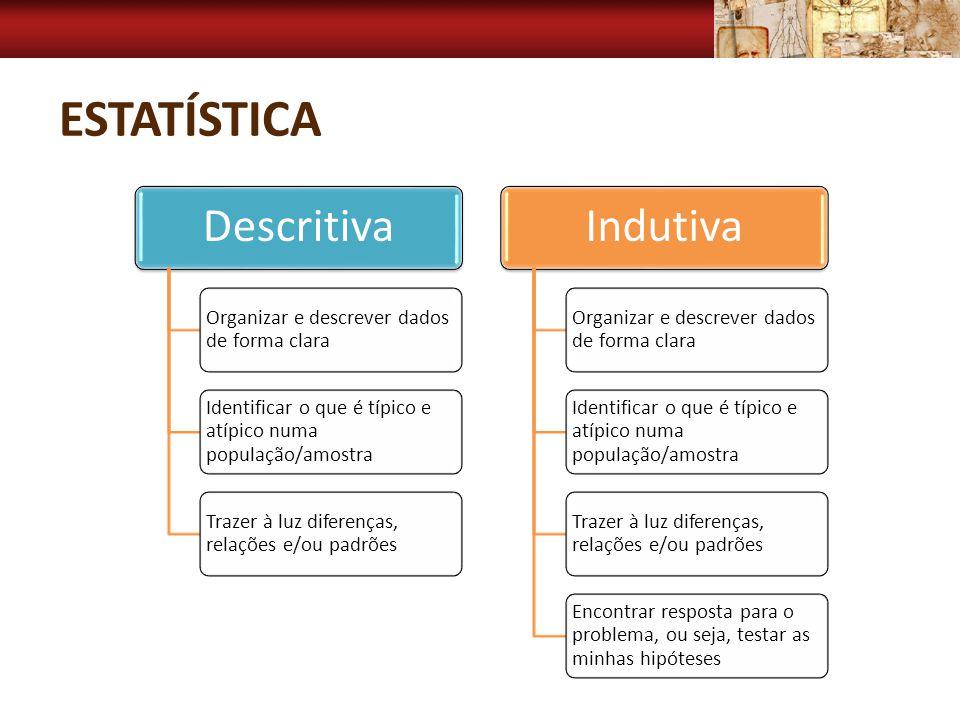 Estatística Descritiva Indutiva