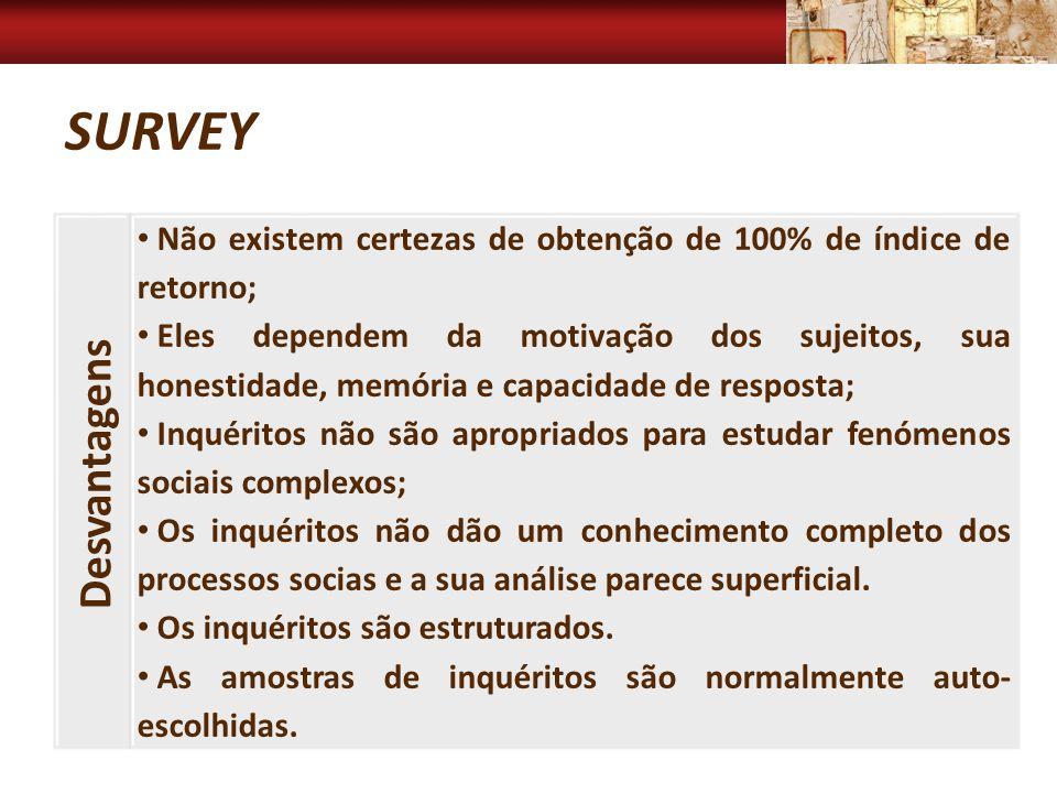 Survey Não existem certezas de obtenção de 100% de índice de retorno;