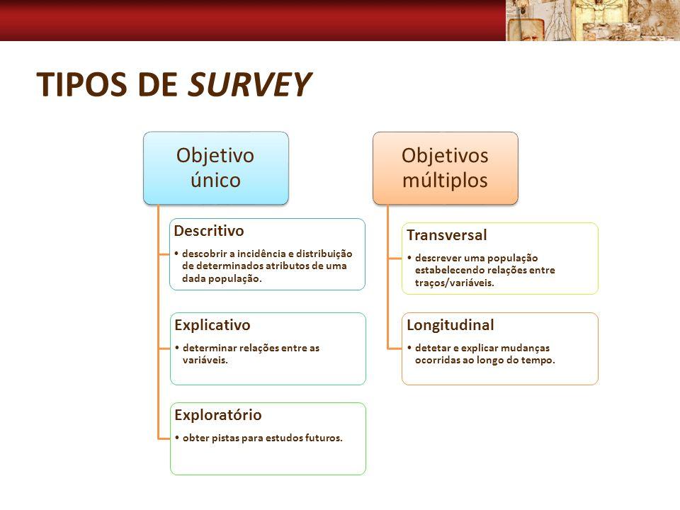 Tipos de Survey Objetivos múltiplos Objetivo único Descritivo