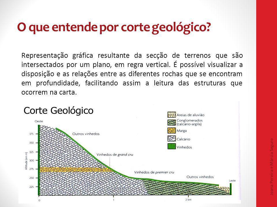 O que entende por corte geológico