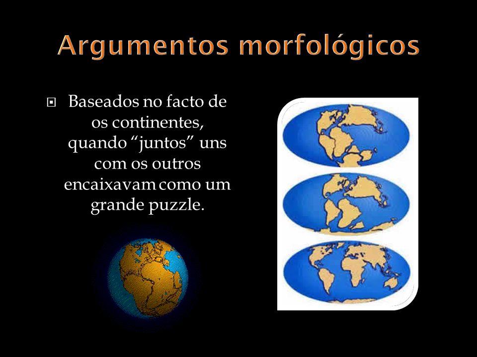 Argumentos morfológicos