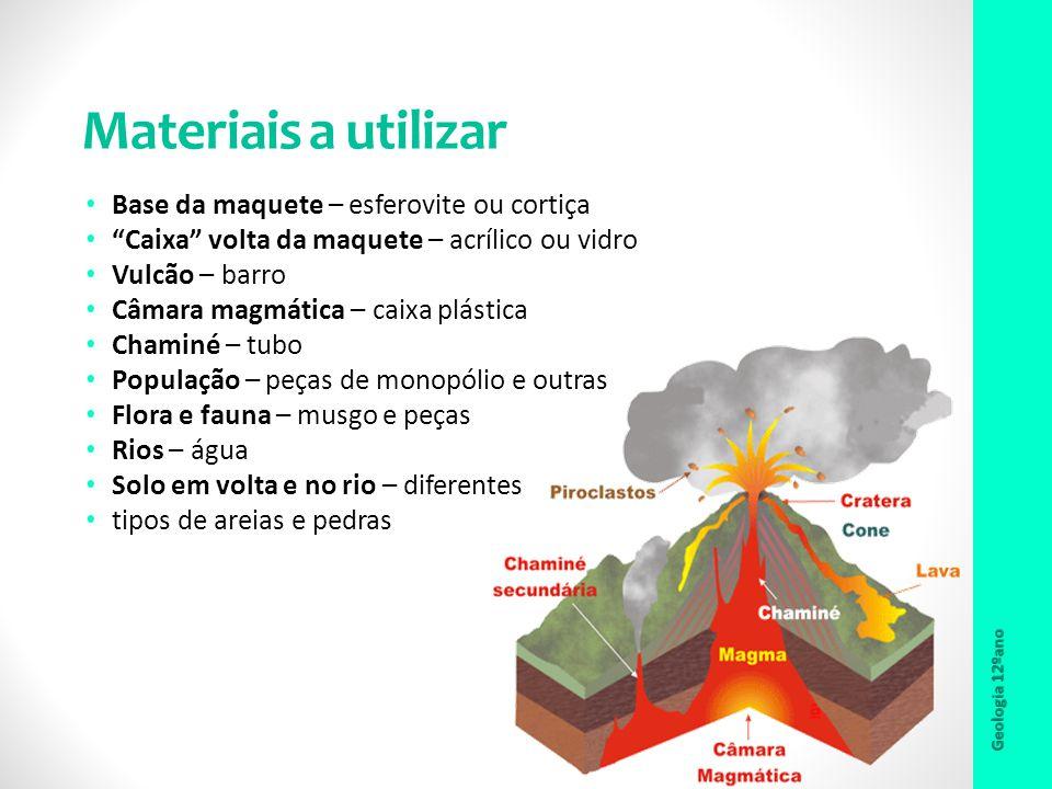 Materiais a utilizar Base da maquete – esferovite ou cortiça